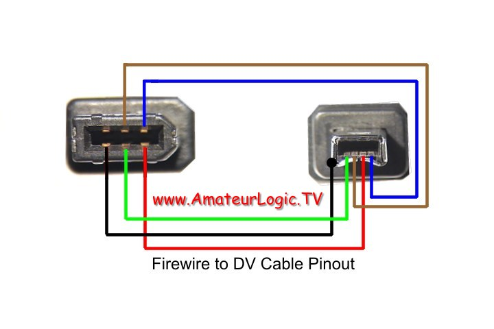 dvcable november 2005 amateurlogic tv firewire to usb wiring diagram at crackthecode.co